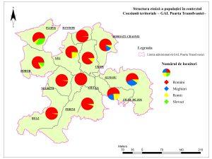 Harta populatie structura etnica4